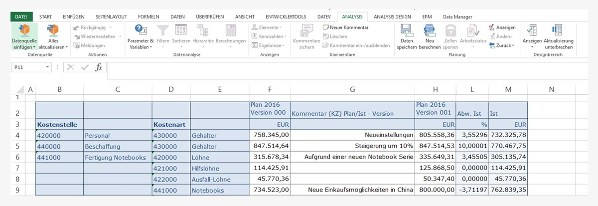 Kommentarloesung Analysis for Microsoft Office